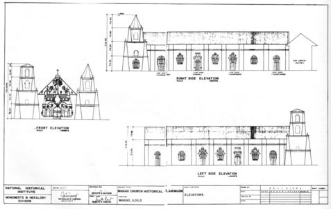Elevation Plan